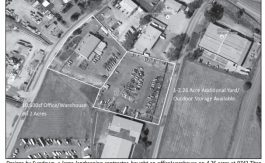 Industrial properties Greg article image9852